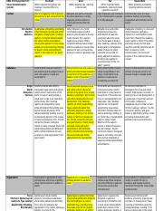 Gabrielle Huber 5 Visual Communication Rubric Poster Rubric.docx