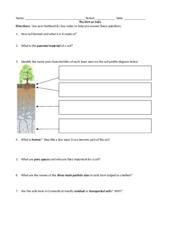 Soil textbook reading questions 2015