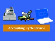 Accounting Information Systems PPT