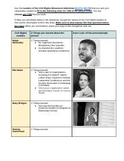 Jessica_Aguilar-_Leaders_of_the_Civil_Rights_Movement_Chart