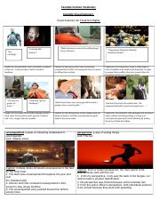 Project Freak the Mighty Examples.docx