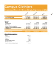 Campus Clothiers Semiannual Financial Projection-1