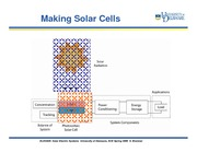 08_Making_Solar_Cells