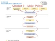 Chapter 8 - Major Points
