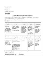 Financial Planning Assignment Answer Template