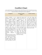 0207A Conflict Chart.docx