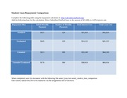 Student Loan Comparison Assignment
