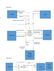 Project 5 1cx 1 prepare a context diagram for the new system 3 pages case study 5cx ccuart Image collections