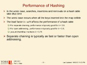 Map Hash Tables and Dictionaries_Part_7