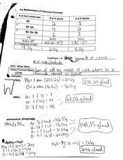 chemical formulas notes