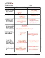 SHEG- Sedition in WWI- Graphic Organizer and Questions.pdf