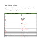 6_AbbreviationsWorksheet ANSWERS913 (AutoRecovered).docx