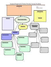 Sim 3 4 analysis diagram for patient priority concept problem 2 pages a patient priority concept problem analysis diagram directions 8c ccuart Gallery