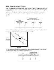 Price-FINAL EXAM GRAPHING QUESTIONS