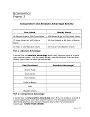 317b_Comparative_and_Absolute_Advantage_Activity.docx
