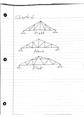Statics Chapter 6 Notes Analysis of Structures