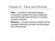 Ch+8+Race+and+Ethnicity+slides