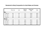 bodyfatstandards-adults