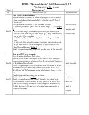 Study Guide and Definitions Practical 3