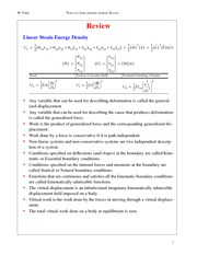 Finite Element Method Review