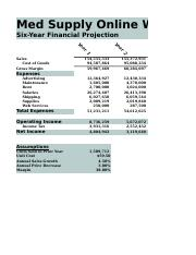 Lab 3-1 Med Supply Online Warehourse Six-Year Financial Projection