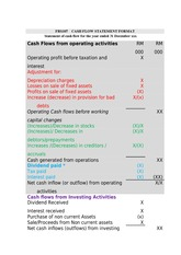 FRS107    CASH FLOW STATEMENT FORMAT