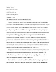 Unit 4 Discussion Board-Candace Toliver.docx