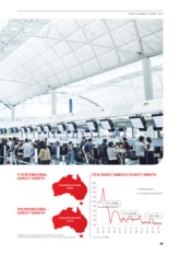 Qantas 2014 Annual Review (Selected Pages)