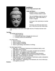 Buddhism Project