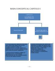 Mapa_conceptual_sobre_derecho_mercantil.docx - MAPA CONCEPTUAL ...