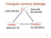 2Features of the Foreign Exchange market1