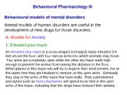Lecture-29 Behavioural Pharmacology III