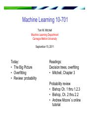 Overfitting Prob Review.pdf