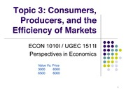 Topic 3. Consumers, Producers, and the Efficiency of Markets