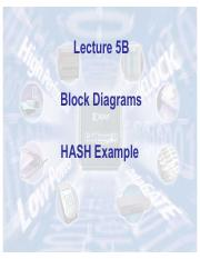 ECE545_lecture_5B_HASH_example