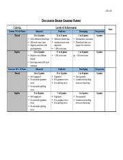 Discussion_Board_Grading_Rubric (1).docx