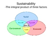 Sustainability-3factors