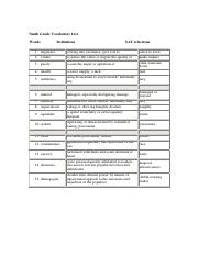 Ninth Grade Vocabulary List.pdf