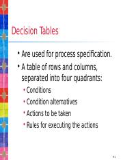 Decision_Tables