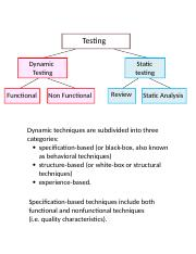 Major Test Categories CHART.docx