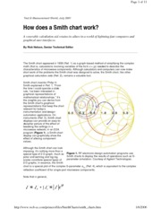 how_dose_a_smith_chart_work_and_chart