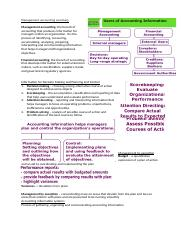 Summary Management accounting.docx