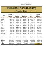 Lab 2-2 International Moving Company Report.