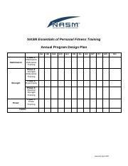 Nasm Opt Fitness Annual Program Design Nasm Essentials Of