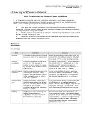 Week Four Health Care Financial Terms WorksheetHCS405.doc
