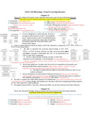 Exam II Review 2016 Edit 3 (1).docx