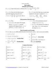 Calculus_Cheat_Sheet_Derivatives