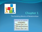PSY BEH 173S: Building Blocks of Relationships Lecture (Zinger)