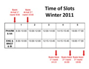 Time of slots in Winter 2011