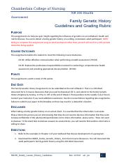 nr305 milestone Nr 305 health assessment, assignment, discussion, course project best  resources for  nr 305 course project milestone 2, nursing diagnosis care  plan.